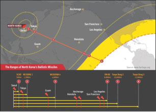 The Ranges of North Korea's Ballistic Missiles