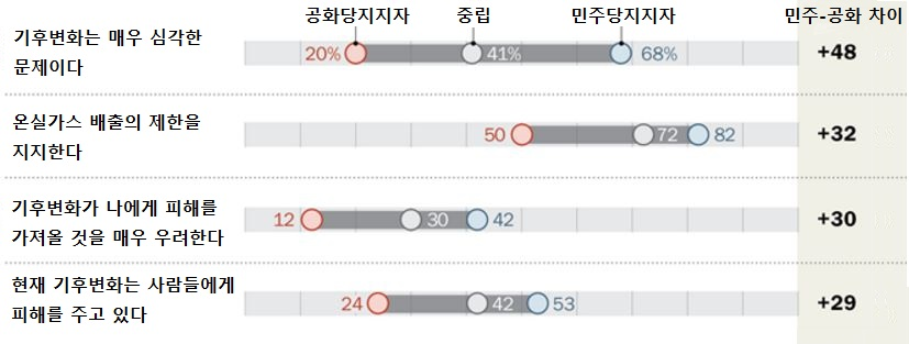 출처: Pew Research Center. Global Attitudes Survey (Spring 2015).