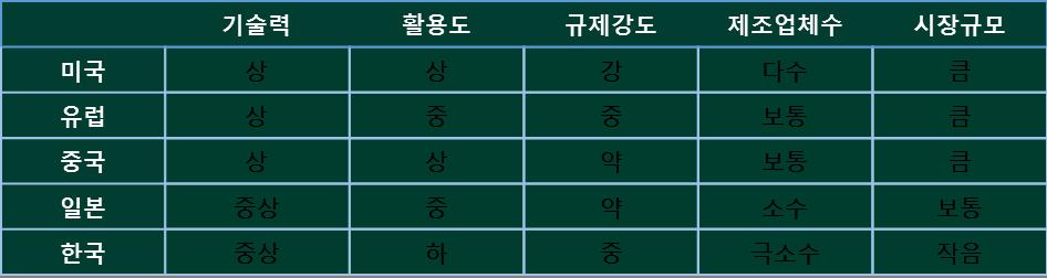 자료: 사단법인 한국드론산업협회(KDIA) 자료 재인용