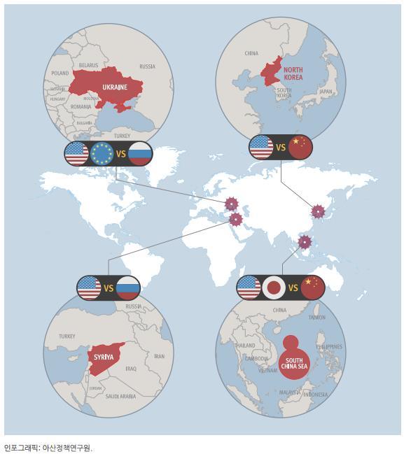 그림1. 미국 대 중국, 일본 대 중국, 러시아 대 미국 간 대결 지역