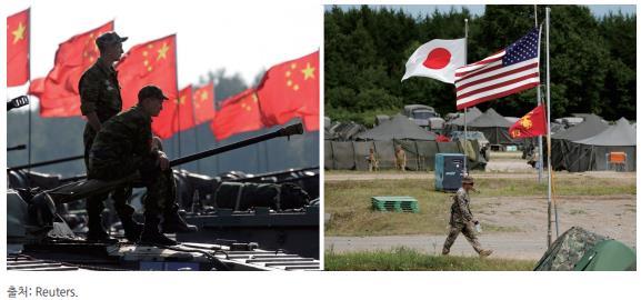 그림2. 동북아 내 주요 군사연습
