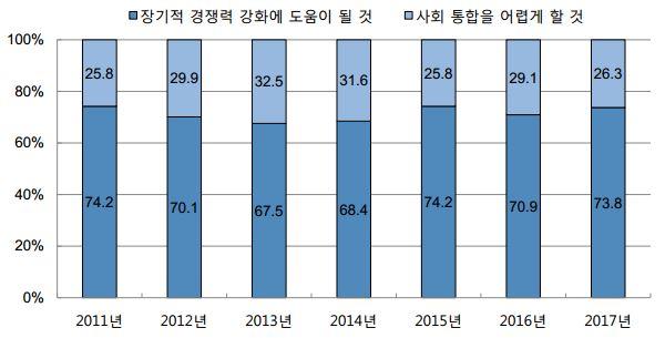 그림1_다문화가 한국 사회에 미치는 영향