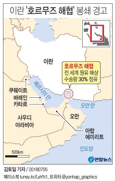 그림1_호르무즈 해협 봉쇄
