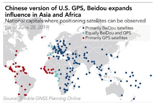 그림 4. GPS와 Beidou